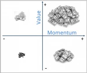 ValueAndMomentum