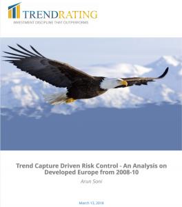 Trend Capture Driven Risk Control - Eur Large Caps
