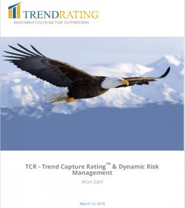 TCR- Trend Capture Rating & Dynamic Risk Management
